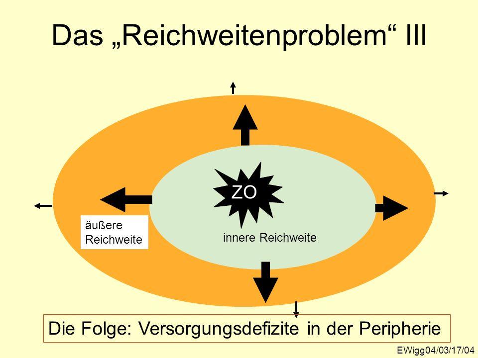 EWigg04/03/17/04 ZO äußere Reichweite innere Reichweite Die Folge: Versorgungsdefizite in der Peripherie Das Reichweitenproblem III