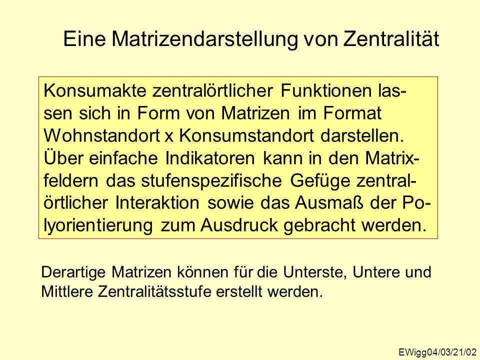 EWigg04/03/21/02 Eine Matrizendarstellung von Zentralität Konsumakte zentralörtlicher Funktionen las- sen sich in Form von Matrizen im Format Wohnstan