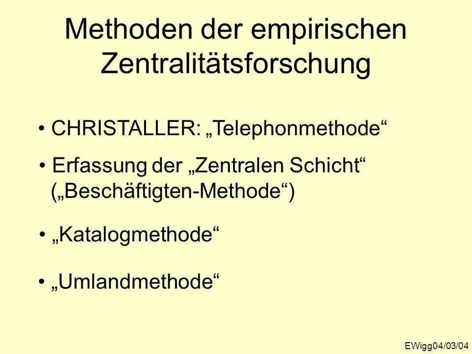 Methoden der empirischen Zentralitätsforschung EWigg04/03/04 CHRISTALLER: Telephonmethode Erfassung der Zentralen Schicht (Beschäftigten-Methode) Kata