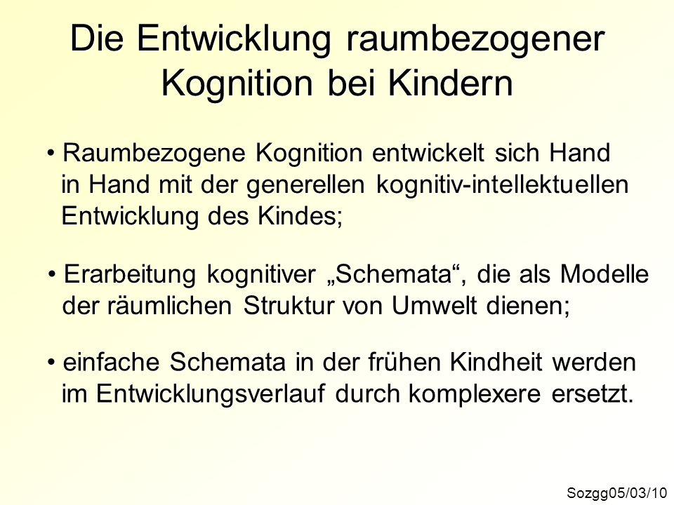 Sozgg05/03/10 Die Entwicklung raumbezogener Kognition bei Kindern Raumbezogene Kognition entwickelt sich Hand Raumbezogene Kognition entwickelt sich H