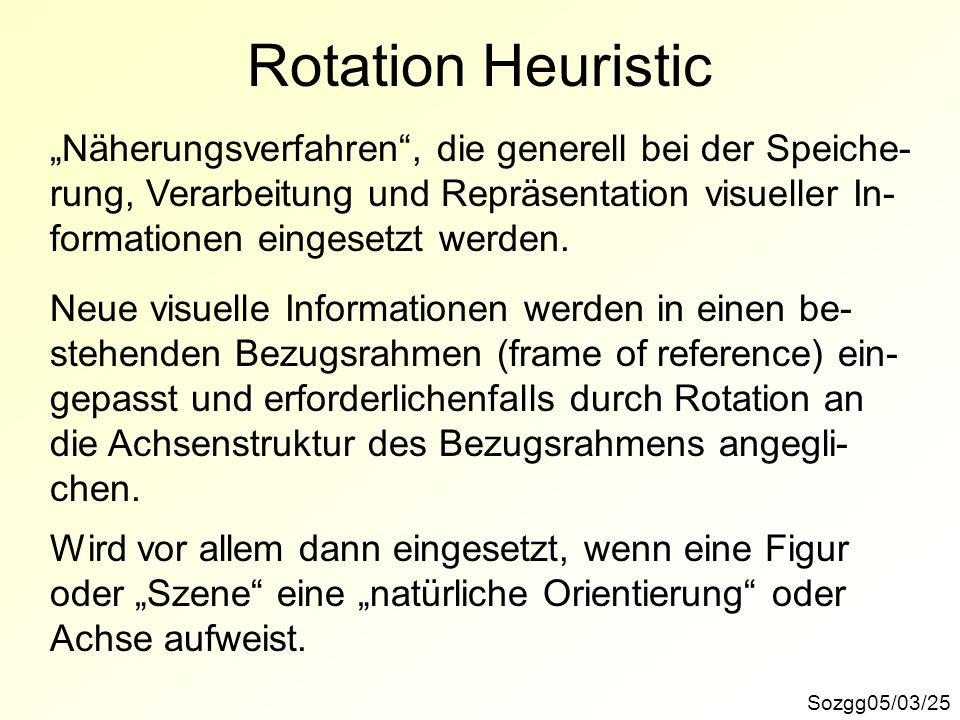 Rotation Heuristic Sozgg05/03/25 Näherungsverfahren, die generell bei der Speiche- rung, Verarbeitung und Repräsentation visueller In- formationen ein