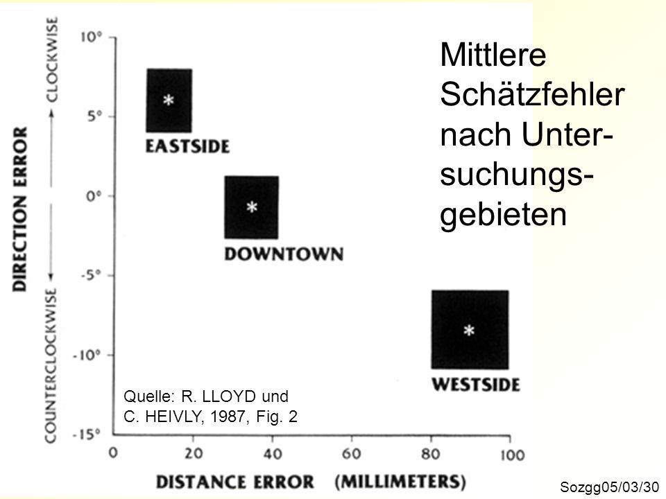 Sozgg05/03/30 Mittlere Schätzfehler nach Unter- suchungs- gebieten Quelle: R. LLOYD und C. HEIVLY, 1987, Fig. 2