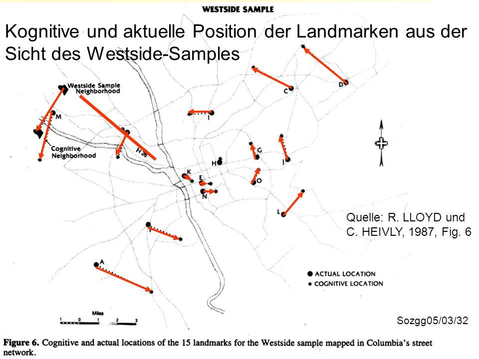 Kognitive und aktuelle Position der Landmarken aus der Sicht des Westside-Samples Sozgg05/03/32 Quelle: R. LLOYD und C. HEIVLY, 1987, Fig. 6