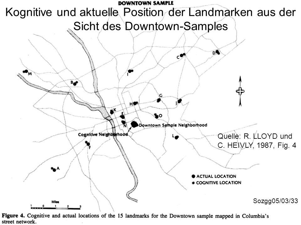 Kognitive und aktuelle Position der Landmarken aus der Sicht des Downtown-Samples Sozgg05/03/33 Quelle: R. LLOYD und C. HEIVLY, 1987, Fig. 4