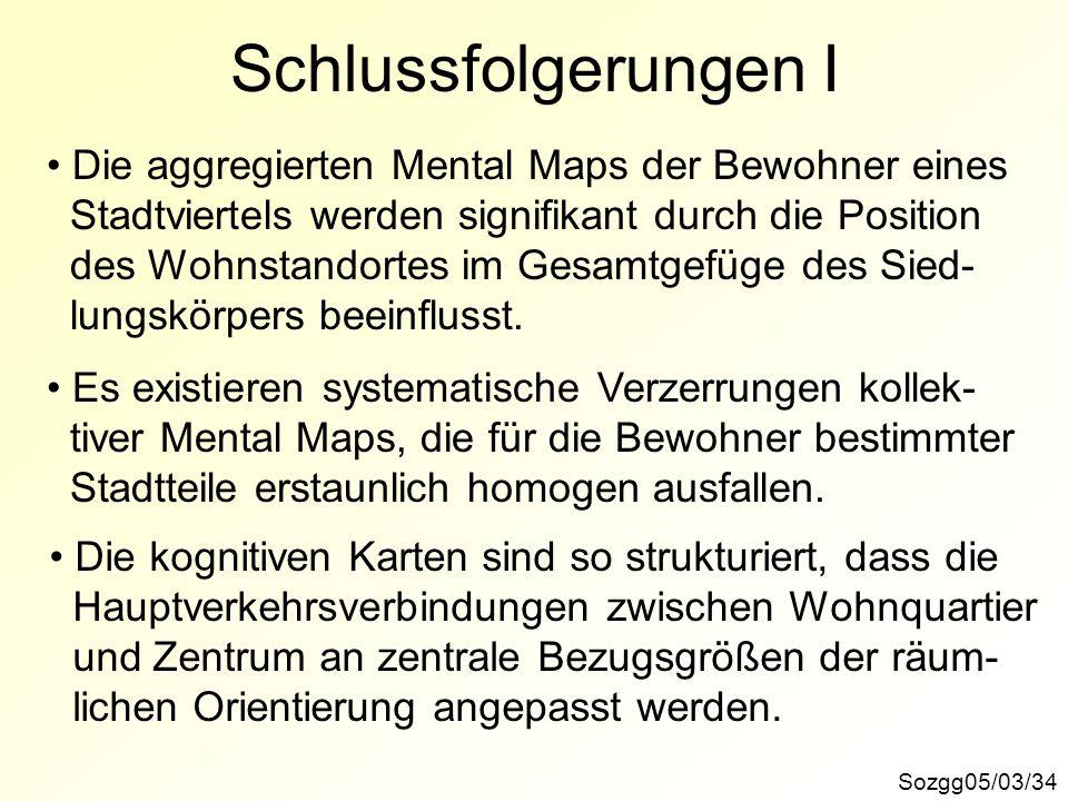 Schlussfolgerungen I Sozgg05/03/34 Die aggregierten Mental Maps der Bewohner eines Stadtviertels werden signifikant durch die Position des Wohnstandor