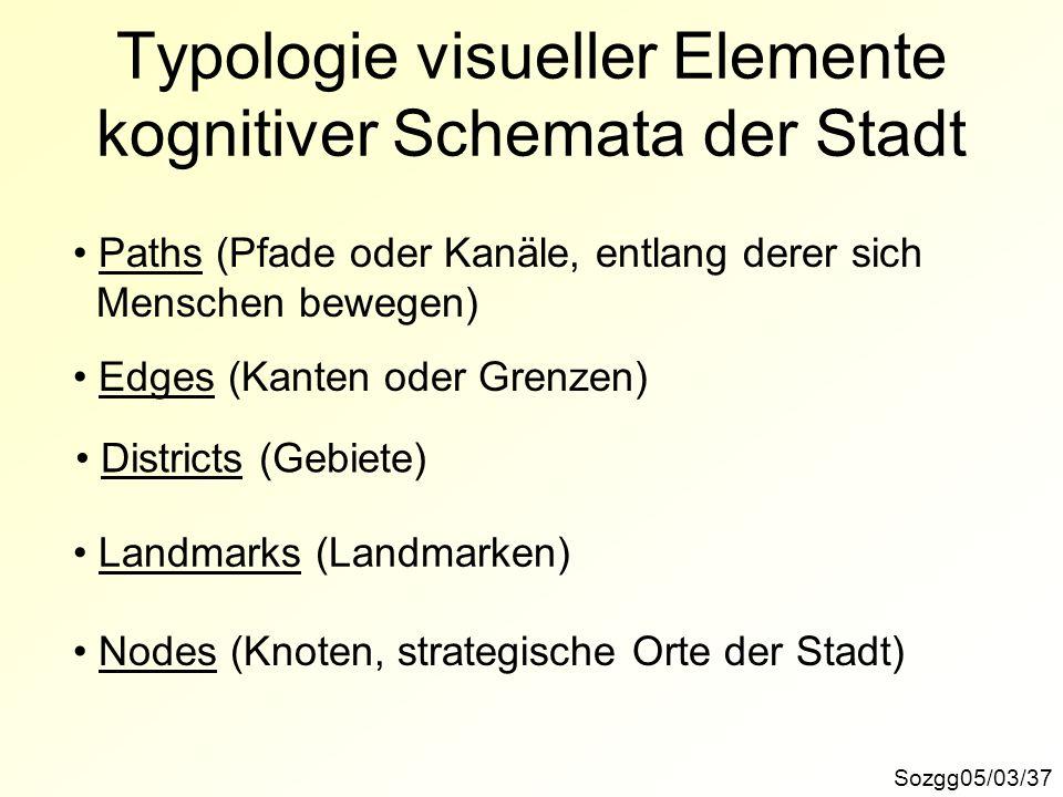 Typologie visueller Elemente kognitiver Schemata der Stadt Sozgg05/03/37 Paths (Pfade oder Kanäle, entlang derer sich Menschen bewegen) Edges (Kanten