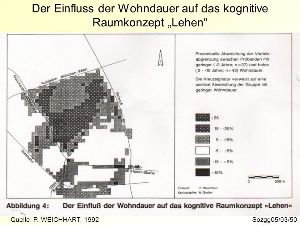 Sozgg05/03/50 Quelle: P. WEICHHART, 1992 Der Einfluss der Wohndauer auf das kognitive Raumkonzept Lehen