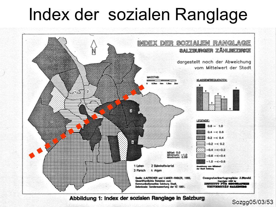 Index der sozialen Ranglage Sozgg05/03/53