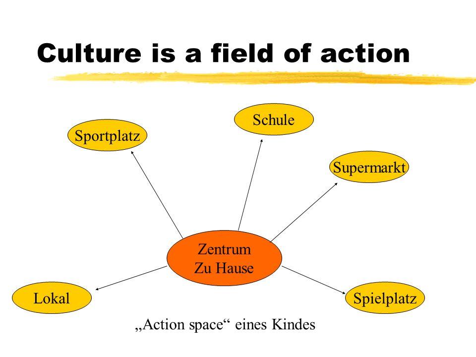 Culture is a field of action Zentrum Zu Hause Supermarkt Sportplatz Schule SpielplatzLokal Action space eines Kindes