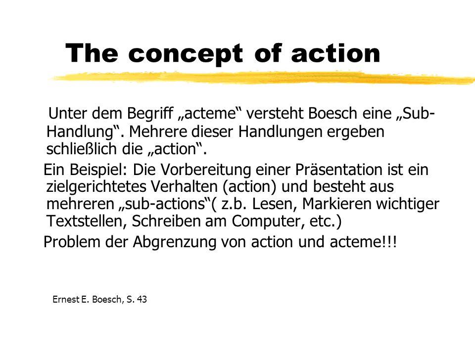 The concept of action Unter dem Begriff acteme versteht Boesch eine Sub- Handlung.