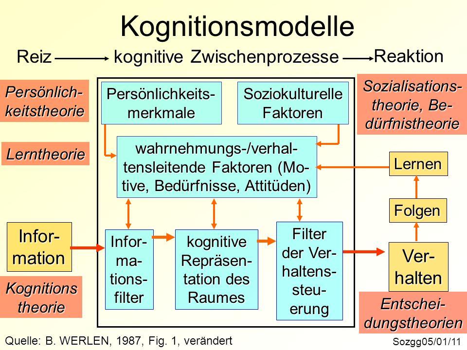Kognitionsmodelle Sozgg05/01/11 Quelle: B. WERLEN, 1987, Fig. 1, verändert Reiz kognitive Zwischenprozesse Reaktion Infor-mation Ver-halten Infor-ma-t