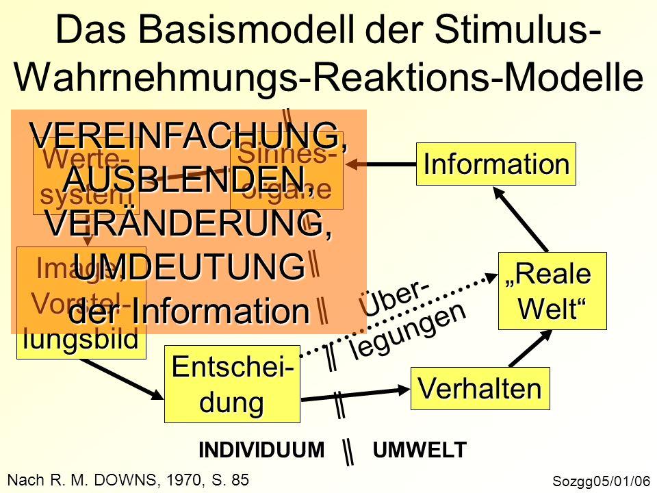 Das Basismodell der Stimulus- Wahrnehmungs-Reaktions-Modelle Sozgg05/01/06 Nach R. M. DOWNS, 1970, S. 85 INDIVIDUUMUMWELT RealeWelt Information Sinnes