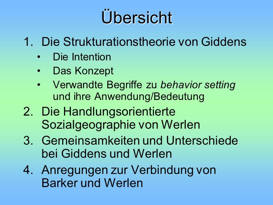 Übersicht 1.Die Strukturationstheorie von Giddens Die Intention Das Konzept Verwandte Begriffe zu behavior setting und ihre Anwendung/Bedeutung 2.Die