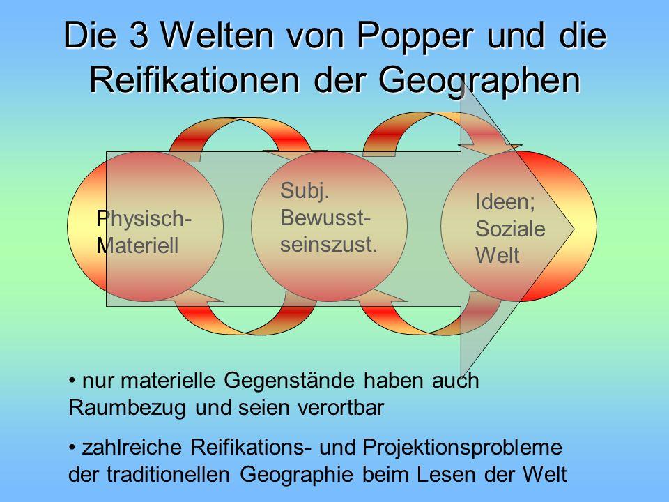 Die 3 Welten von Popper und die Reifikationen der Geographen Physisch- Materiell Subj. Bewusst- seinszust. Ideen; Soziale Welt nur materielle Gegenstä
