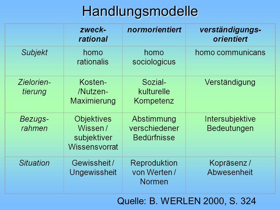 Handlungsmodelle zweck- rational normorientiertverständigungs- orientiert Subjekthomo rationalis homo sociologicus homo communicans Zielorien- tierung