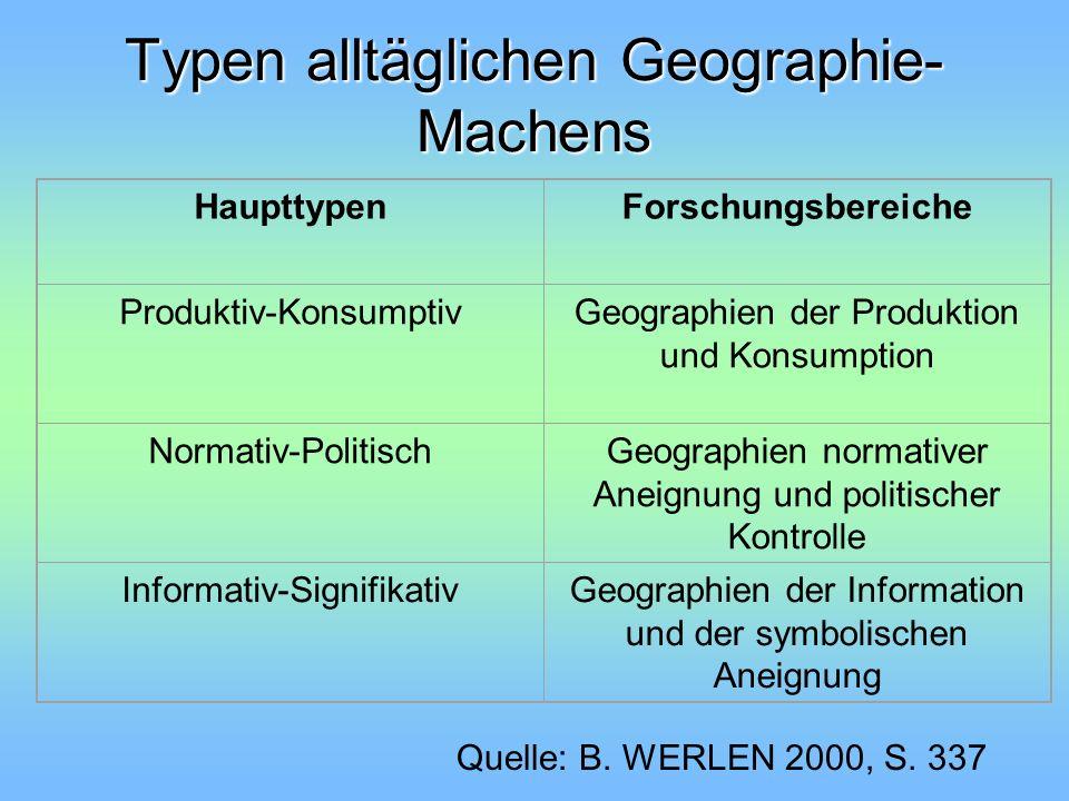 Typen alltäglichen Geographie- Machens HaupttypenForschungsbereiche Produktiv-KonsumptivGeographien der Produktion und Konsumption Normativ-PolitischG