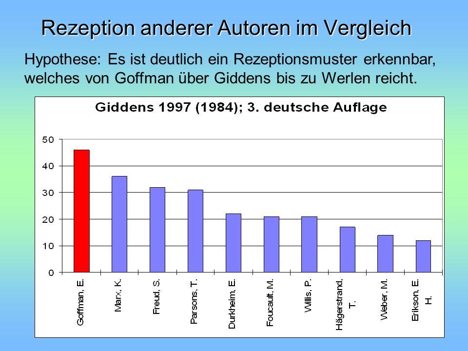 Rezeption anderer Autoren im Vergleich Hypothese: Es ist deutlich ein Rezeptionsmuster erkennbar, welches von Goffman über Giddens bis zu Werlen reich