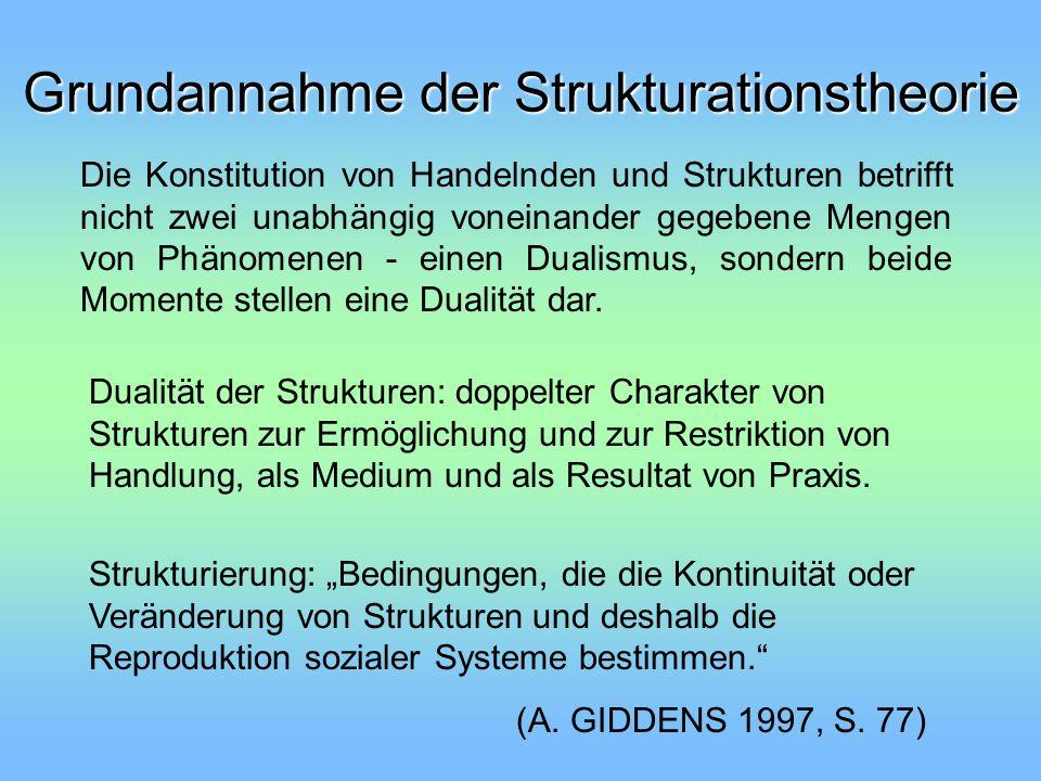 Grundannahme der Strukturationstheorie Die Konstitution von Handelnden und Strukturen betrifft nicht zwei unabhängig voneinander gegebene Mengen von P