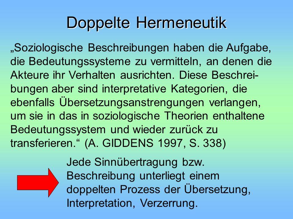 Doppelte Hermeneutik Soziologische Beschreibungen haben die Aufgabe, die Bedeutungssysteme zu vermitteln, an denen die Akteure ihr Verhalten ausrichte