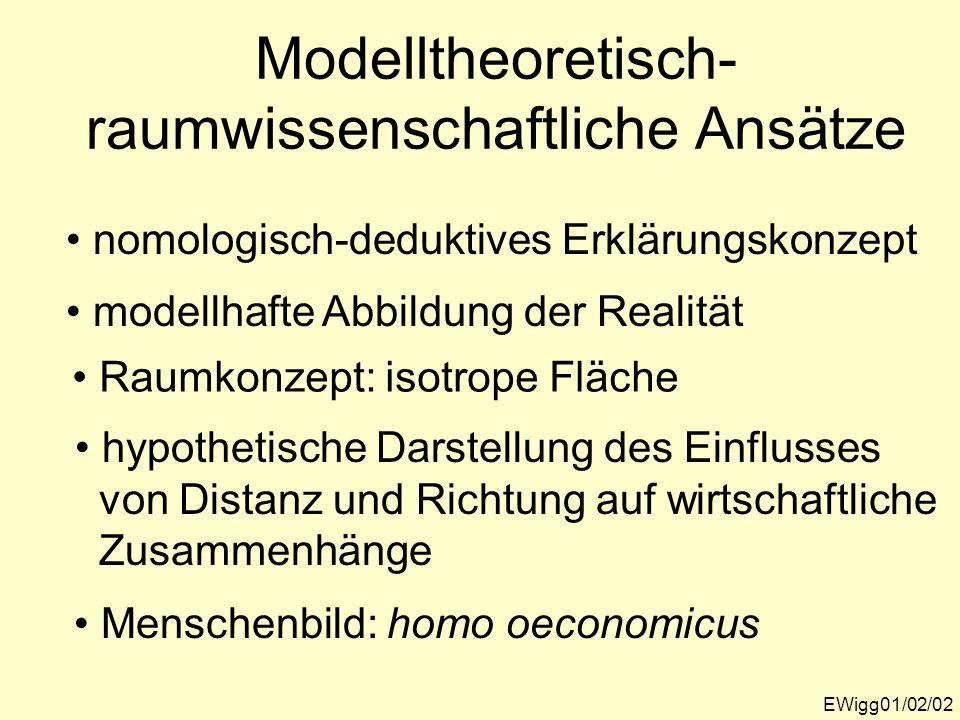 Modelltheoretisch- raumwissenschaftliche Ansätze EWigg01/02/02 nomologisch-deduktives Erklärungskonzept modellhafte Abbildung der Realität Raumkonzept