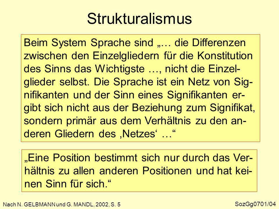 Strukturalismus Nach N.GELBMANN und G. MANDL, 2002, S.