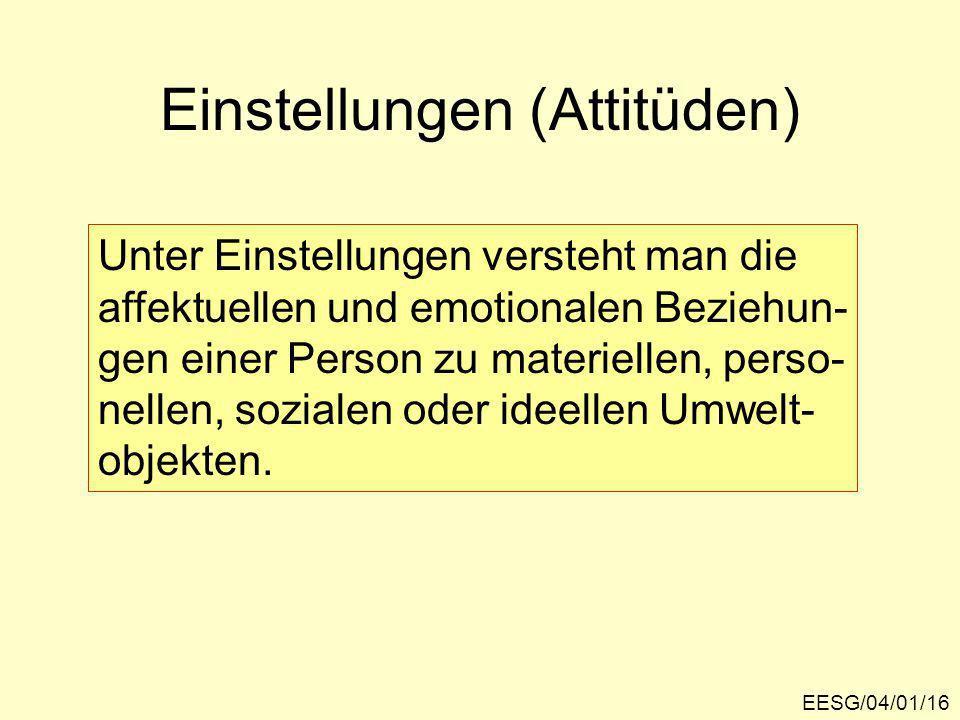 Einstellungen (Attitüden) EESG/04/01/16 Unter Einstellungen versteht man die affektuellen und emotionalen Beziehun- gen einer Person zu materiellen, perso- nellen, sozialen oder ideellen Umwelt- objekten.