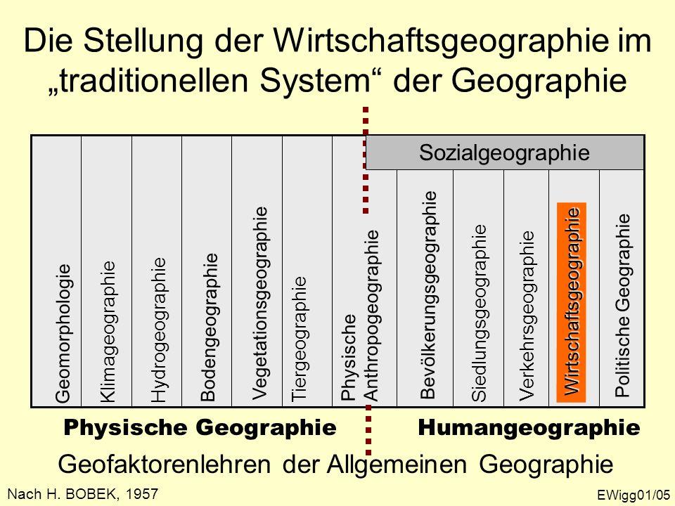 Raum-Konzepte der klassischen Wirtschaftsgeographie I EWigg01/16 Wirtschaftslandschaft (R.