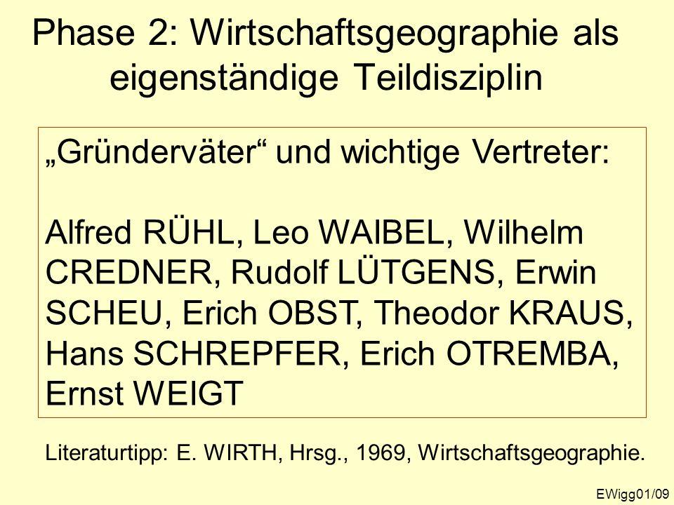 Phase 2: Wirtschaftsgeographie als eigenständige Teildisziplin EWigg01/09 Gründerväter und wichtige Vertreter: Alfred RÜHL, Leo WAIBEL, Wilhelm CREDNE