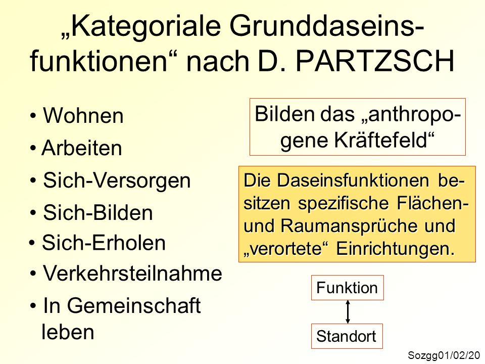 Kategoriale Grunddaseins- funktionen nach D. PARTZSCH Sozgg01/02/20 Wohnen Arbeiten Sich-Versorgen Sich-Bilden Sich-Erholen Verkehrsteilnahme In Gemei