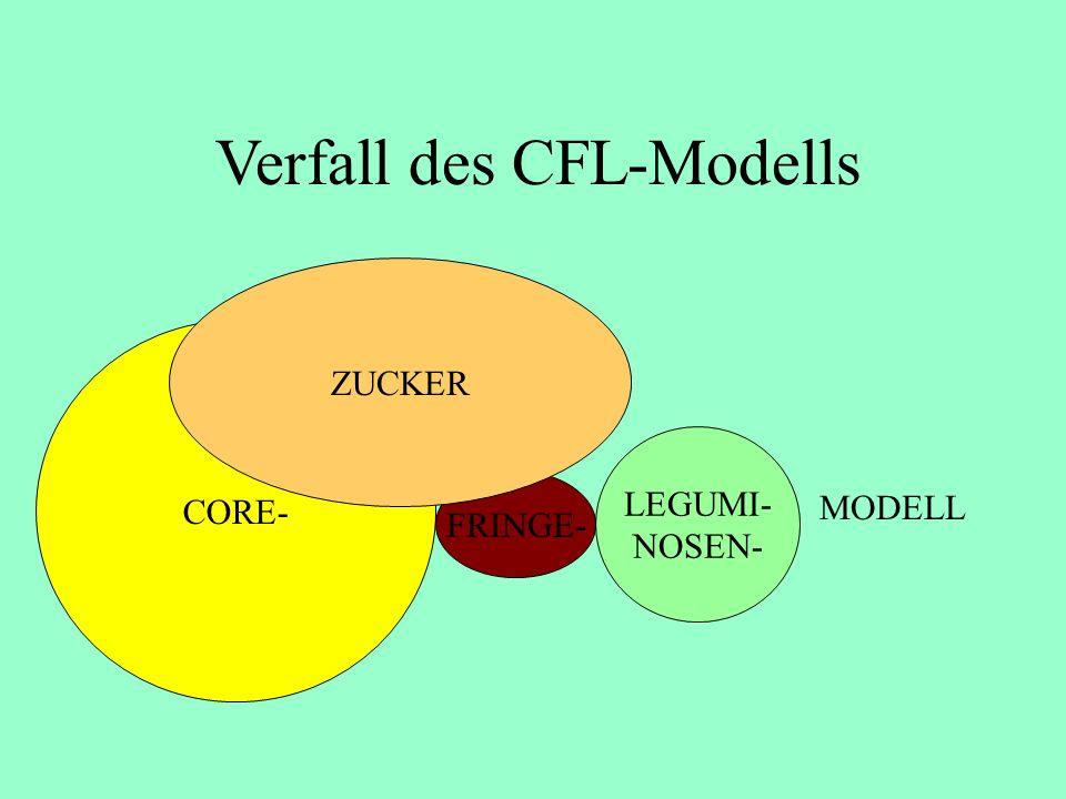 CORE- LEGUMI- NOSEN- FRINGE- MODELL FRINGE- Verfall des CFL-Modells ZUCKER