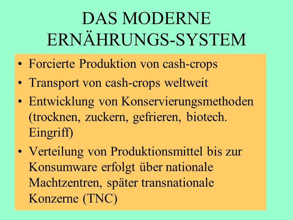 DAS MODERNE ERNÄHRUNGS-SYSTEM Forcierte Produktion von cash-crops Transport von cash-crops weltweit Entwicklung von Konservierungsmethoden (trocknen,