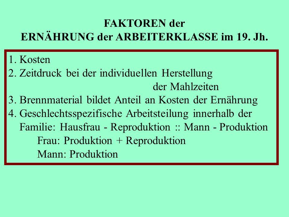 FAKTOREN der ERNÄHRUNG der ARBEITERKLASSE im 19. Jh. 1. Kosten 2. Zeitdruck bei der individuellen Herstellung der Mahlzeiten 3. Brennmaterial bildet A
