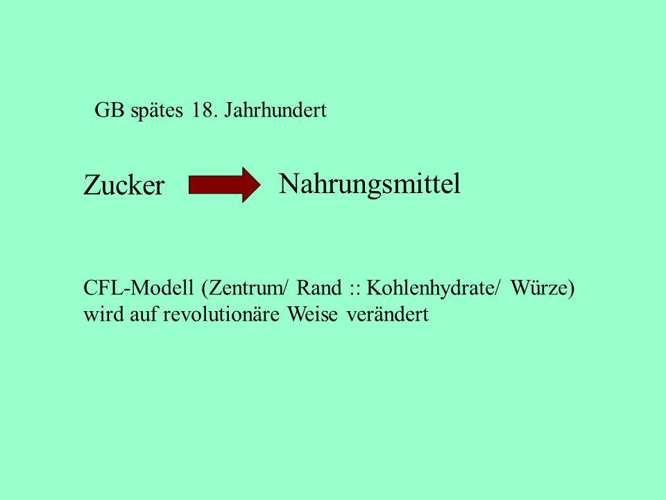 GB spätes 18. Jahrhundert Zucker Nahrungsmittel CFL-Modell (Zentrum/ Rand :: Kohlenhydrate/ Würze) wird auf revolutionäre Weise verändert