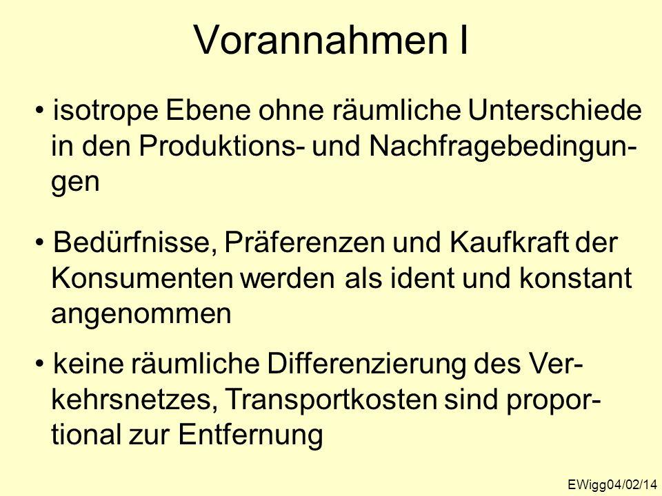 Vorannahmen I EWigg04/02/14 isotrope Ebene ohne räumliche Unterschiede in den Produktions- und Nachfragebedingun- gen Bedürfnisse, Präferenzen und Kau