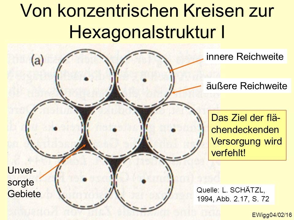 EWigg04/02/16 Von konzentrischen Kreisen zur Hexagonalstruktur I Quelle: L. SCHÄTZL, 1994, Abb. 2.17, S. 72 innere Reichweite äußere Reichweite Das Zi