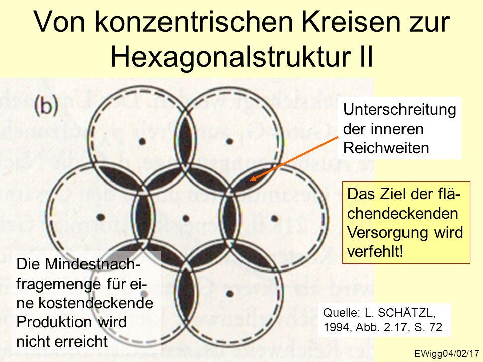 Von konzentrischen Kreisen zur Hexagonalstruktur II EWigg04/02/17 Quelle: L. SCHÄTZL, 1994, Abb. 2.17, S. 72 Unterschreitung der inneren Reichweiten D