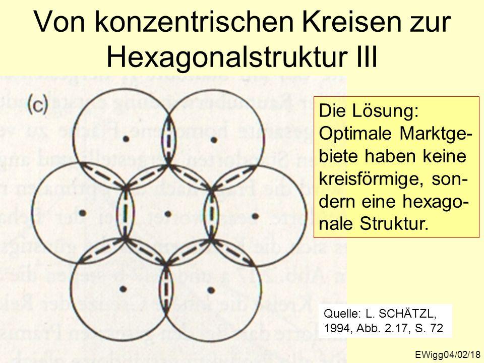 EWigg04/02/18 Von konzentrischen Kreisen zur Hexagonalstruktur III Quelle: L. SCHÄTZL, 1994, Abb. 2.17, S. 72 Die Lösung: Optimale Marktge- biete habe
