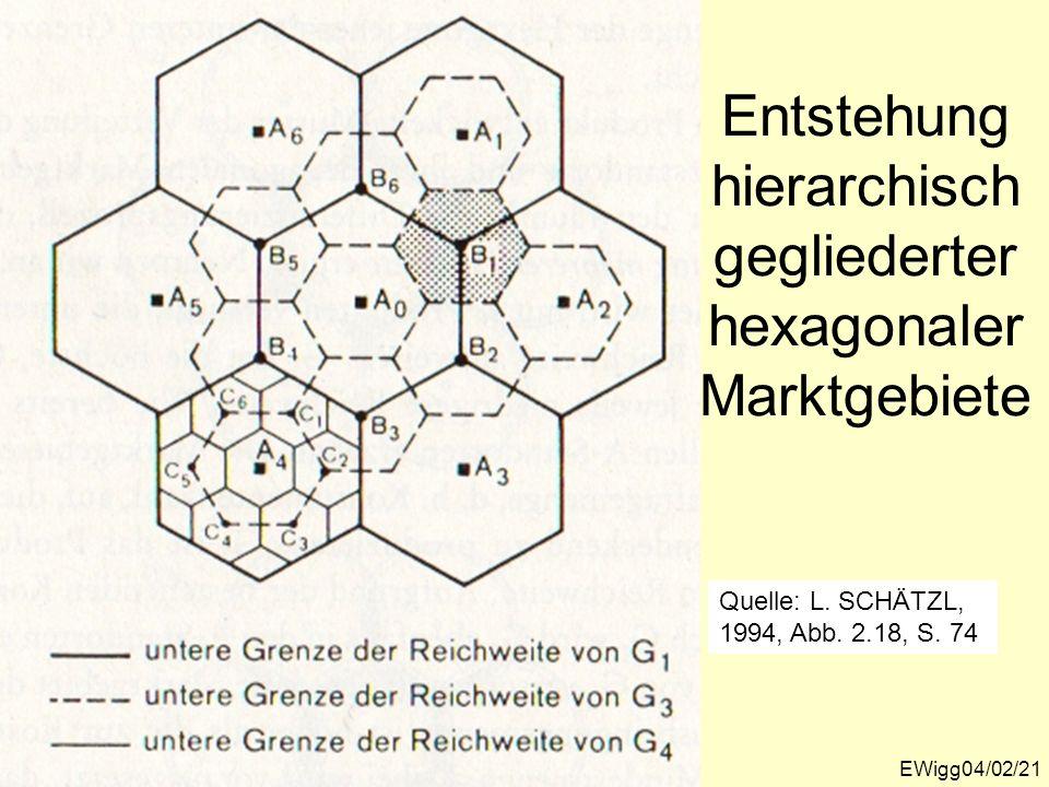 EWigg04/02/21 Entstehung hierarchisch gegliederter hexagonaler Marktgebiete Quelle: L. SCHÄTZL, 1994, Abb. 2.18, S. 74