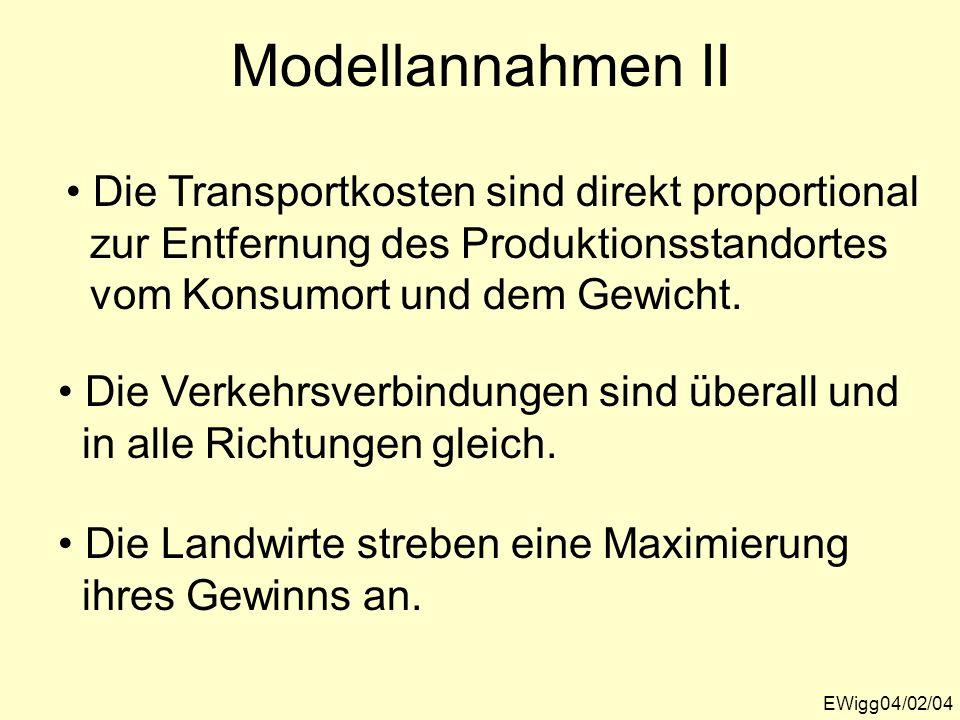 EWigg04/02/04 Modellannahmen II Die Transportkosten sind direkt proportional zur Entfernung des Produktionsstandortes vom Konsumort und dem Gewicht. D