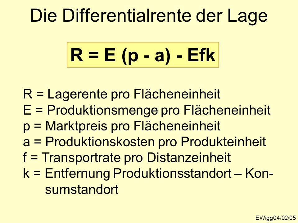 Die Differentialrente der Lage EWigg04/02/05 R = E (p - a) - Efk R = Lagerente pro Flächeneinheit E = Produktionsmenge pro Flächeneinheit p = Marktpre