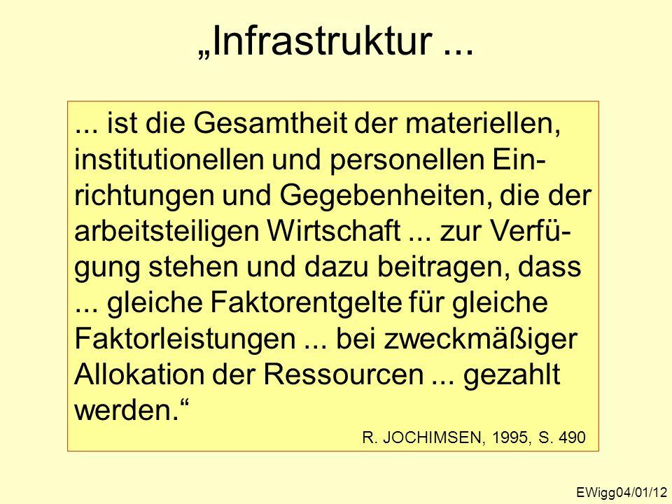 Infrastruktur... EWigg04/01/12... ist die Gesamtheit der materiellen, institutionellen und personellen Ein- richtungen und Gegebenheiten, die der arbe