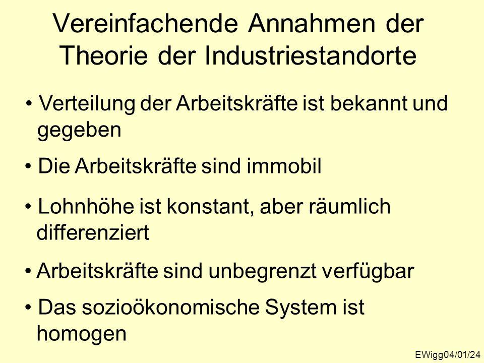 EWigg04/01/24 Vereinfachende Annahmen der Theorie der Industriestandorte Verteilung der Arbeitskräfte ist bekannt und gegeben Die Arbeitskräfte sind i