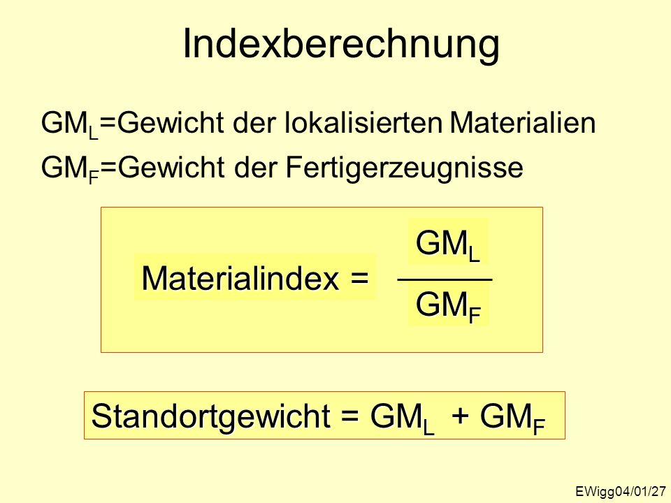 Indexberechnung EWigg04/01/27 GM L =Gewicht der lokalisierten Materialien GM F =Gewicht der Fertigerzeugnisse Materialindex = GM L GM F Standortgewich