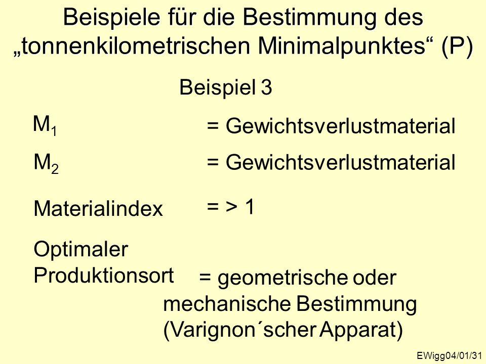 EWigg04/01/31 Beispiele für die Bestimmung des tonnenkilometrischen Minimalpunktes (P) M1M1 M2M2 Materialindex Optimaler Produktionsort Beispiel 3 = G