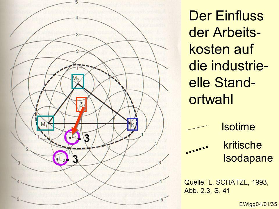 Der Einfluss der Arbeits- kosten auf die industrie- elle Stand- ortwahl EWigg04/01/35 Quelle: L. SCHÄTZL, 1993, Abb. 2.3, S. 41 Isotime kritische Isod