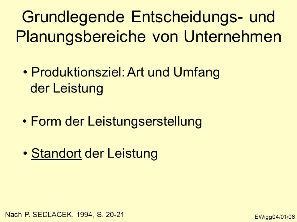 Grundlegende Entscheidungs- und Planungsbereiche von Unternehmen EWigg04/01/06 Nach P. SEDLACEK, 1994, S. 20-21 Produktionsziel: Art und Umfang der Le