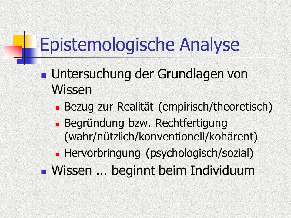Epistemologische Analyse Untersuchung der Grundlagen von Wissen Bezug zur Realität (empirisch/theoretisch) Begründung bzw. Rechtfertigung (wahr/nützli