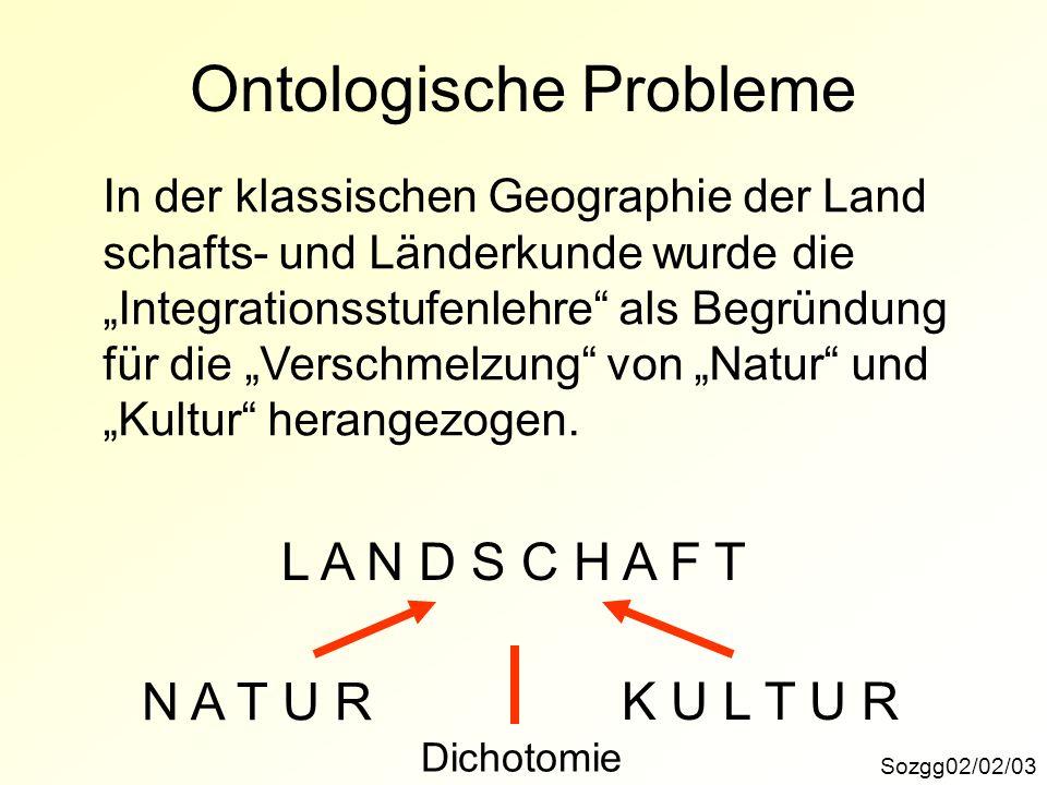Ontologische Probleme Sozgg02/02/03 In der klassischen Geographie der Land schafts- und Länderkunde wurde die Integrationsstufenlehre als Begründung f