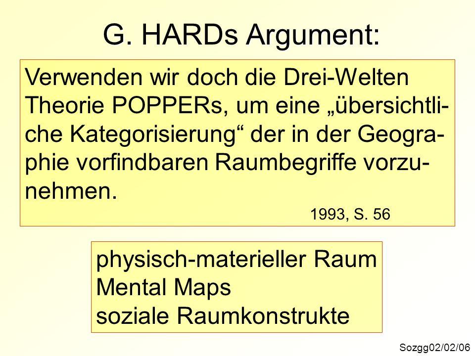 G. Argument: G. HARDs Argument: Sozgg02/02/06 Verwenden wir doch die Drei-Welten Theorie POPPERs, um eine übersichtli- che Kategorisierung der in der