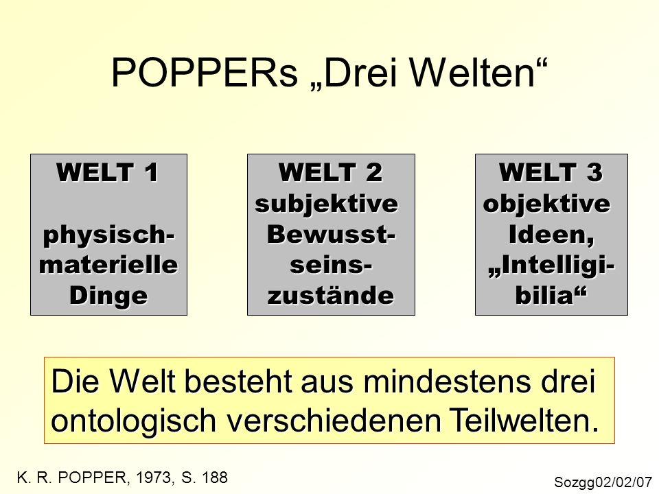 POPPERs Drei Welten Sozgg02/02/07 WELT 2 subjektiveBewusst-seins-zustände WELT 3 objektiveIdeen,Intelligi-bilia WELT 1 physisch-materielleDinge Die We